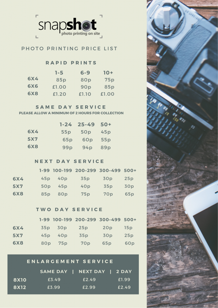 Digital Photo Print Prices